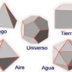 Los Enegramas son figuras geométricas y valores numéricos.