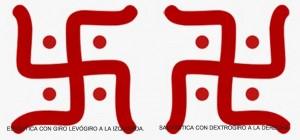 Según gira a la derecha o izquierda posee una energía positiva o negativa.